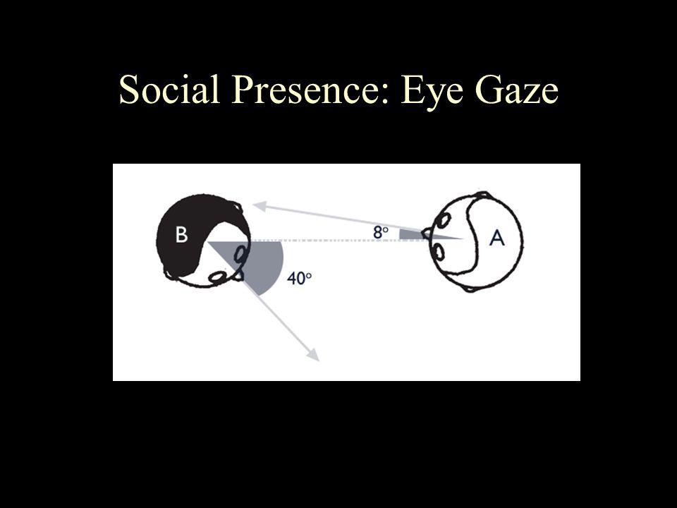 Social Presence: Eye Gaze