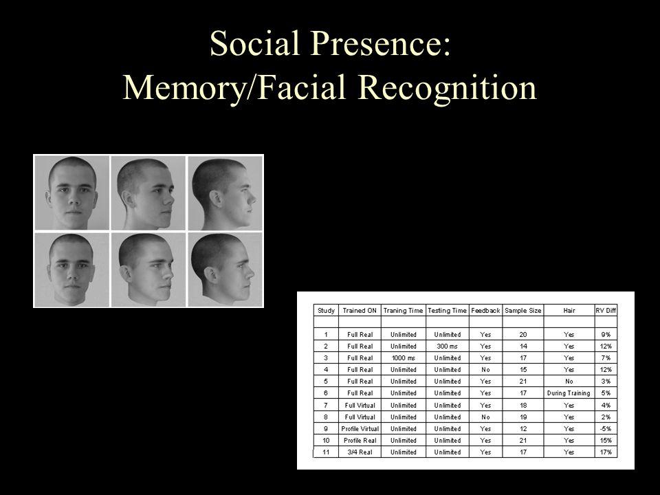 Social Presence: Memory/Facial Recognition