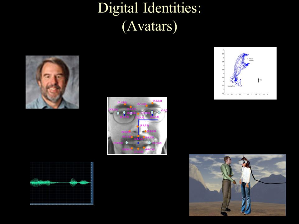 Digital Identities: (Avatars)