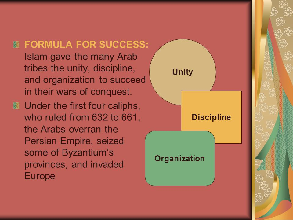 FORMULA FOR SUCCESS: Islam gave the many Arab tribes the unity, discipline, and organization to succeed in their wars of conquest.