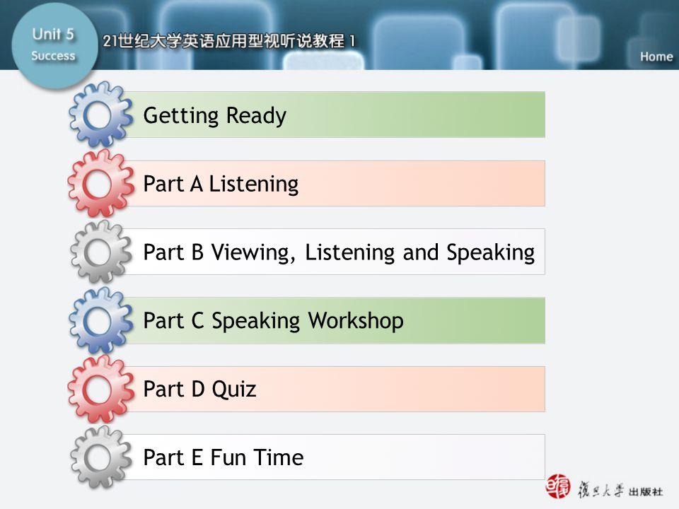 Unit5-main Part A Listening Part B Viewing, Listening and Speaking Part C Speaking Workshop Part D Quiz Getting Ready Part E Fun Time