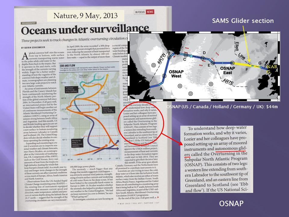 Nature, 9 May, 2013 SAMS Glider section OSNAP (US / Canada / Holland / Germany / UK): $44m NAB G OSNAP