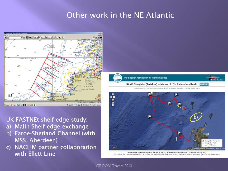 GROOM Trieste 2013 UK FASTNEt shelf edge study: a)Malin Shelf edge exchange b)Faroe-Shetland Channel (with MSS, Aberdeen) c)NACLIM partner collaboration with Ellett Line a) b) c)