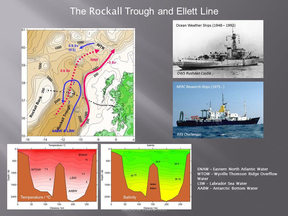 The Rockall Trough and Ellett Line ENAW – Eastern North Atlantic Water WTOW – Wyville Thomson Ridge Overflow Water LSW – Labrador Sea Water AABW – Antarctic Bottom Water .