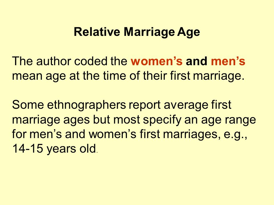 Relative Marriage Age The author coded the women's and men's mean age at the time of their first marriage.