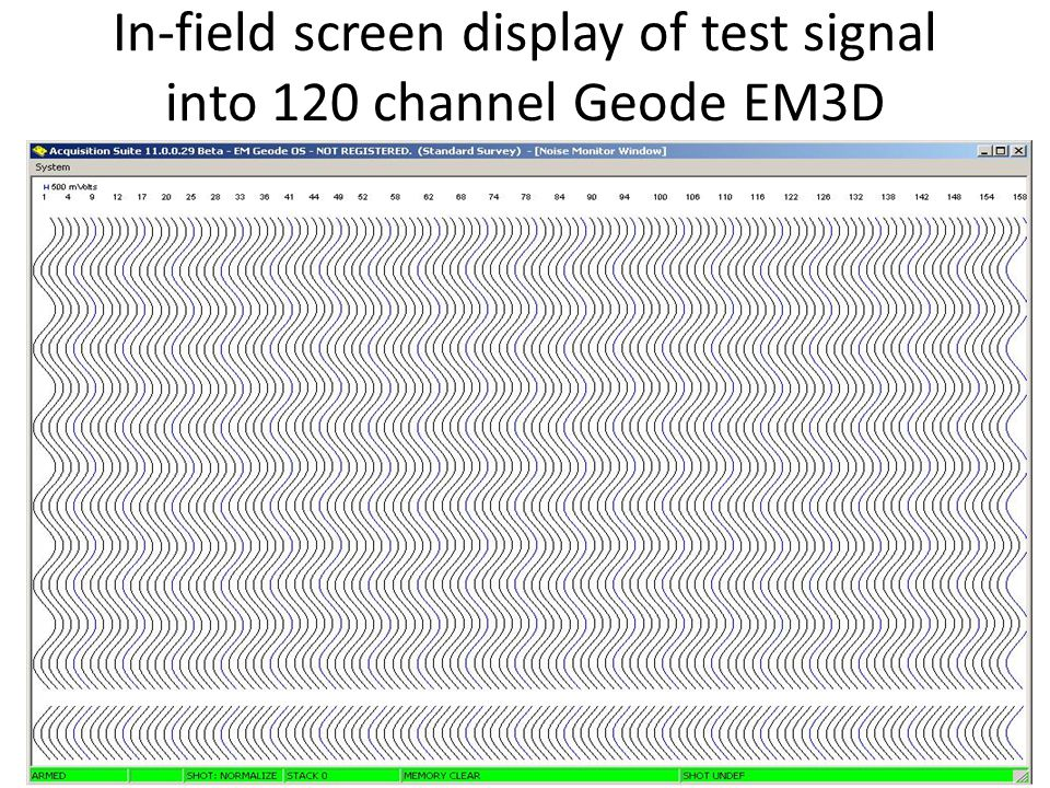 In-field screen display of test signal into 120 channel Geode EM3D
