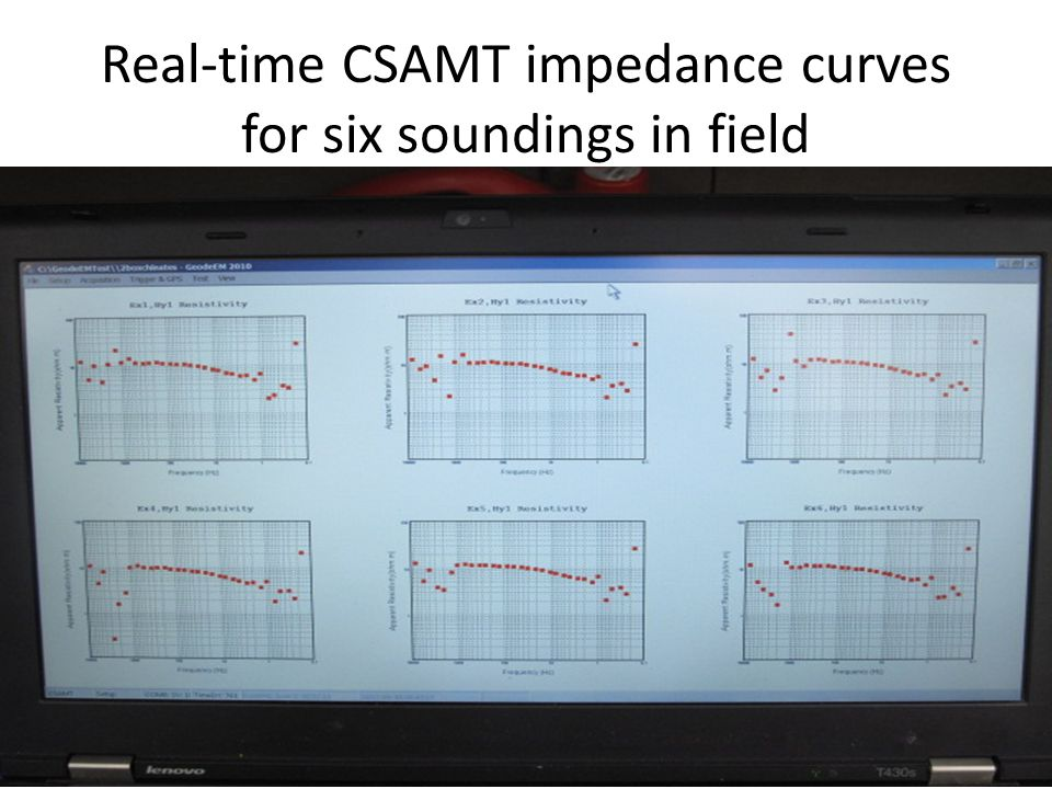 Real-time CSAMT impedance curves for six soundings in field