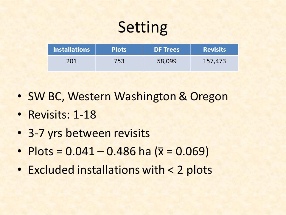 Setting SW BC, Western Washington & Oregon Revisits: 1-18 3-7 yrs between revisits Plots = 0.041 – 0.486 ha (x = 0.069) Excluded installations with <