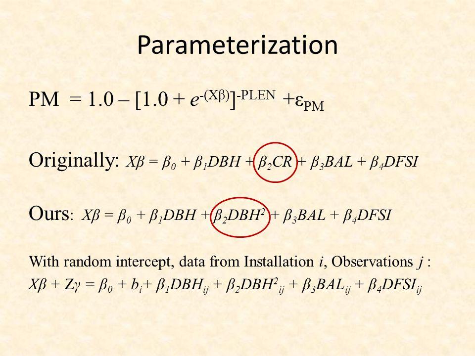 Parameterization PM = 1.0 – [1.0 + e -(Xβ) ] -PLEN +ε PM Originally: Xβ = β 0 + β 1 DBH + β 2 CR + β 3 BAL + β 4 DFSI Ours : Xβ = β 0 + β 1 DBH + β 2