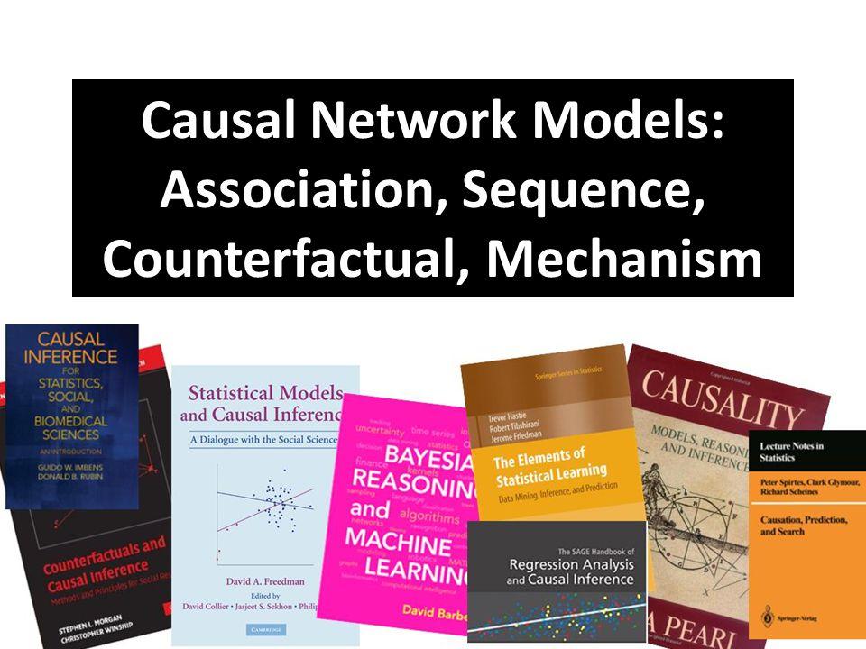 Causal Network Models: Association, Sequence, Counterfactual, Mechanism