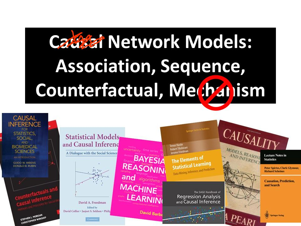 Causal Network Models: Association, Sequence, Counterfactual, Mechanism