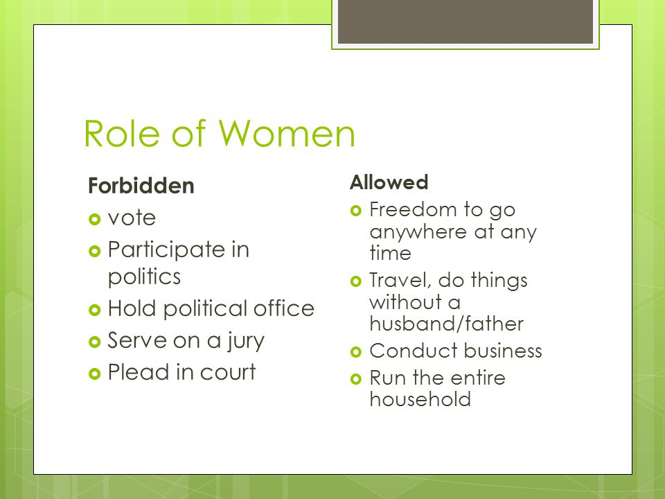 Role of Women Forbidden  vote  Participate in politics  Hold political office  Serve on a jury  Plead in court Allowed  Freedom to go anywhere at any time  Travel, do things without a husband/father  Conduct business  Run the entire household