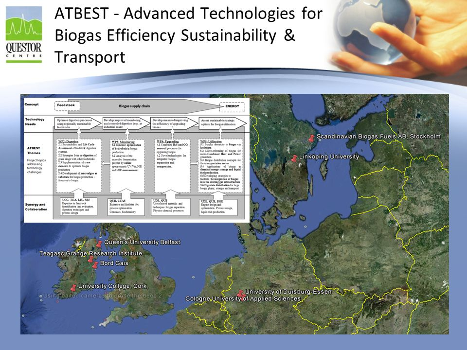 ATBEST - Advanced Technologies for Biogas Efficiency Sustainability & Transport