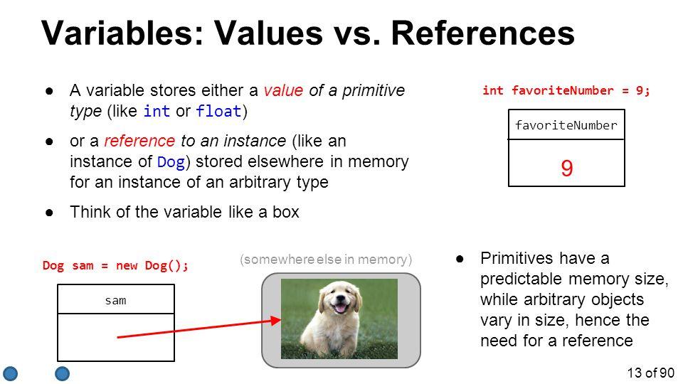 13 of 90 Variables: Values vs.