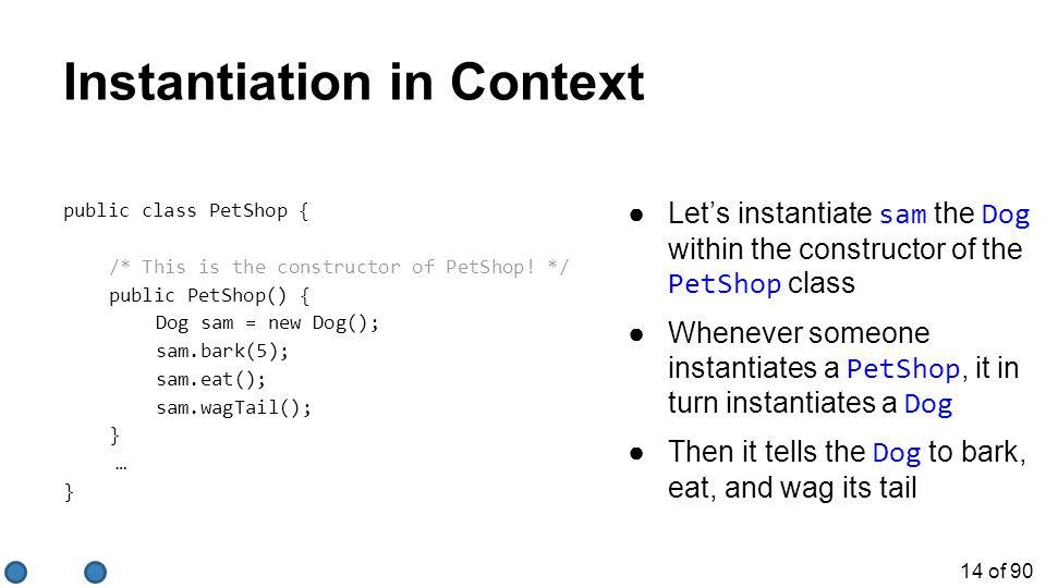 14 of 90 Instantiation in Context public class PetShop { /* This is the constructor of PetShop.