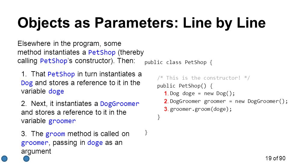 19 of 90 Objects as Parameters: Line by Line Elsewhere in the program, some method instantiates a PetShop (thereby calling PetShop 's constructor).