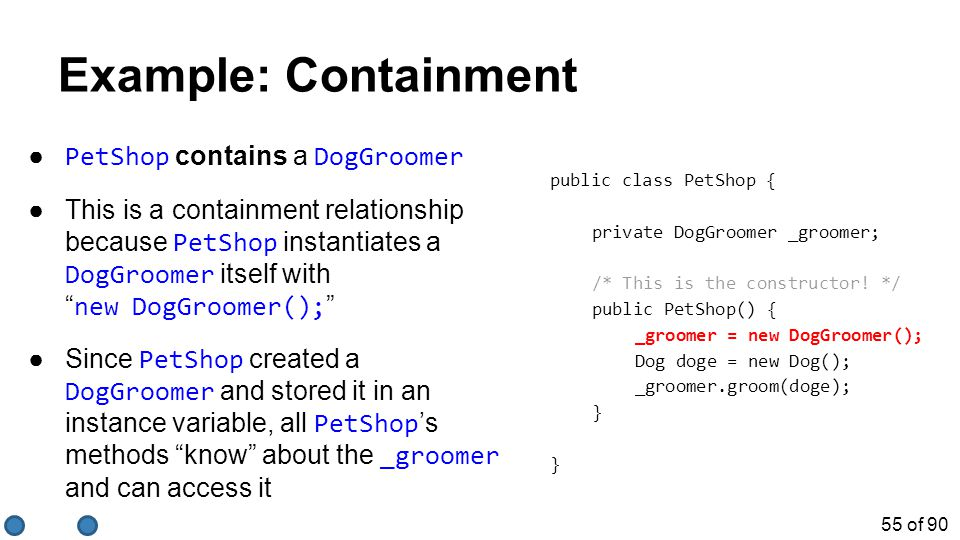 55 of 90 ● PetShop contains a DogGroomer ●This is a containment relationship because PetShop instantiates a DogGroomer itself with new DogGroomer(); ●Since PetShop created a DogGroomer and stored it in an instance variable, all PetShop 's methods know about the _groomer and can access it public class PetShop { private DogGroomer _groomer; /* This is the constructor.
