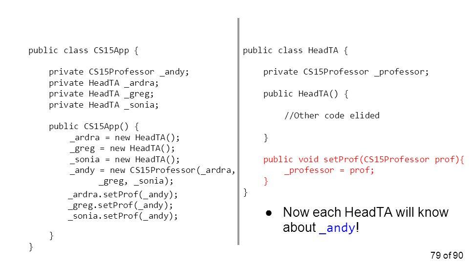 79 of 90 public class CS15App { private CS15Professor _andy; private HeadTA _ardra; private HeadTA _greg; private HeadTA _sonia; public CS15App() { _ardra = new HeadTA(); _greg = new HeadTA(); _sonia = new HeadTA(); _andy = new CS15Professor(_ardra, _greg, _sonia); } _ardra.setProf(_andy); _greg.setProf(_andy); _sonia.setProf(_andy); public class HeadTA { private CS15Professor _professor; public HeadTA() { //Other code elided } public void setProf(CS15Professor prof){ _professor = prof; } ●Now each HeadTA will know about _andy !