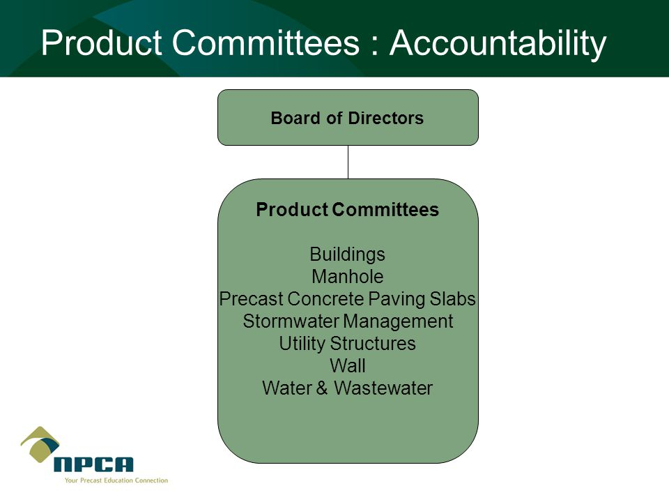 Product Committees : Accountability Board of Directors Product Committees Buildings Manhole Precast Concrete Paving Slabs Stormwater Management Utility Structures Wall Water & Wastewater