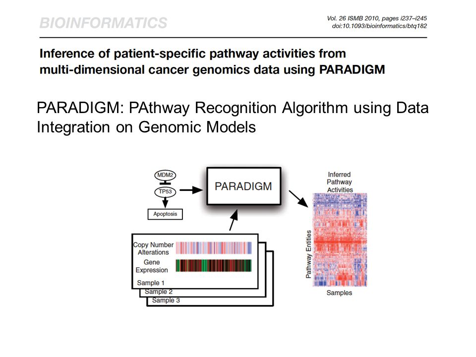 PARADIGM: PAthway Recognition Algorithm using Data Integration on Genomic Models
