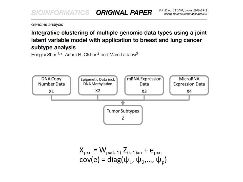 X pxn = W px(k-1) Z (k-1)xn + e pxn cov(e) = diag(ψ 1, ψ 2,…, ψ p )