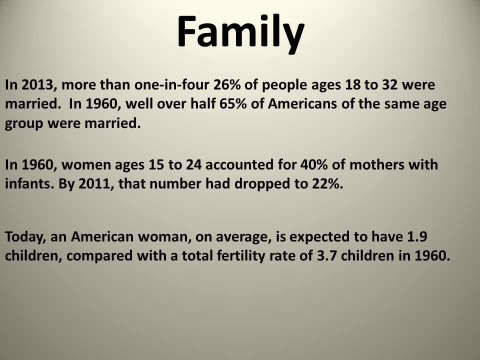 Family In 2013, more than one-in-four 26% of people ages 18 to 32 were married.