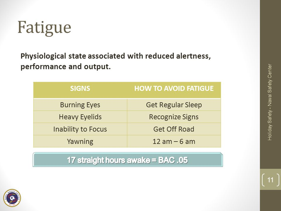 SIGNSHOW TO AVOID FATIGUE Burning EyesGet Regular Sleep Heavy EyelidsRecognize Signs Inability to FocusGet Off Road Yawning12 am – 6 am Fatigue Physiological state associated with reduced alertness, performance and output.
