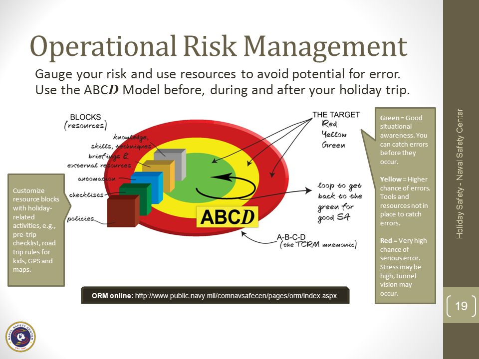 Operational Risk Management Gauge your risk and use resources to avoid potential for error.