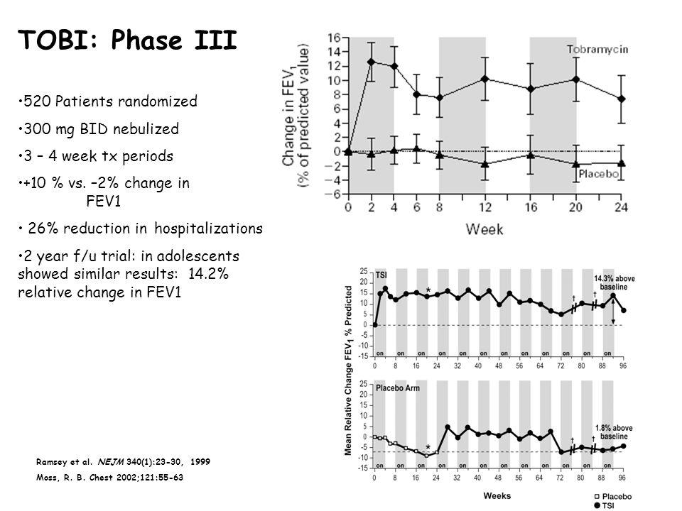 Ramsey et al. NEJM 340(1):23-30, 1999 Moss, R. B.