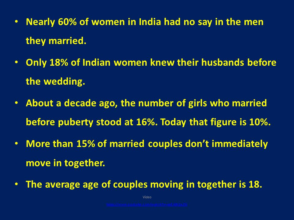 Nearly 60% of women in India had no say in the men they married.