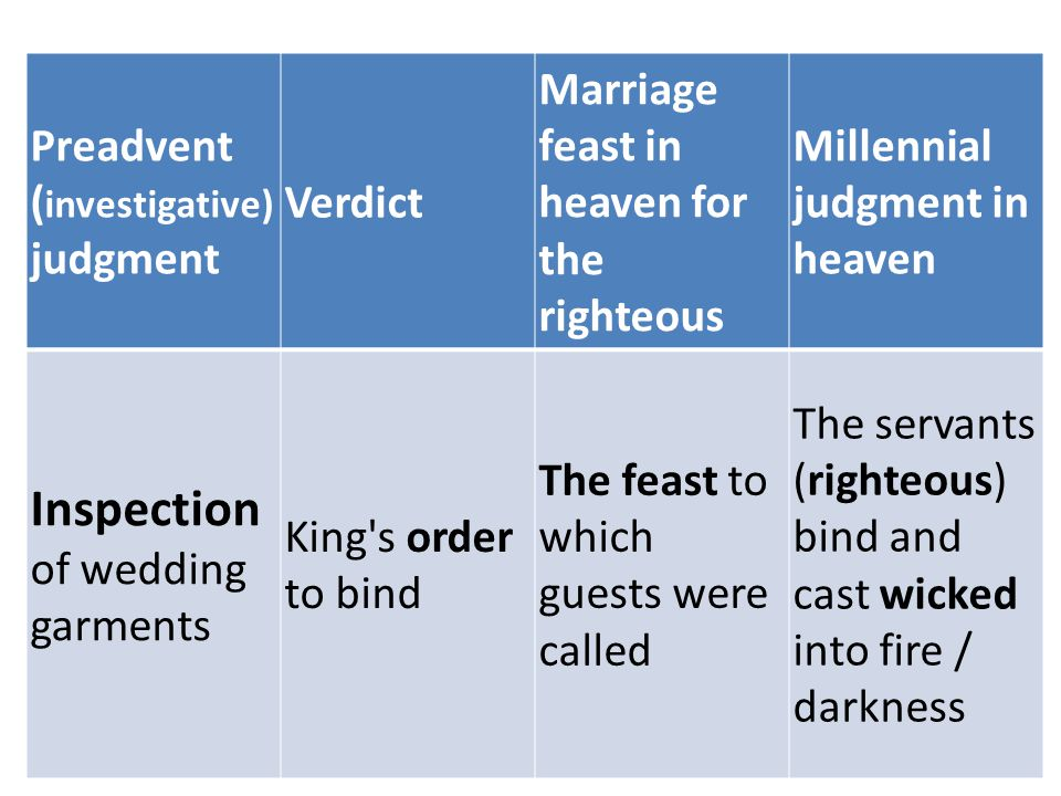 Preadvent ( investigative) judgment Verdict Marriage feast in heaven for the righteous Millennial judgment in heaven Inspection of wedding garments King s order to bind The feast to which guests were called The servants (righteous) bind and cast wicked into fire / darkness