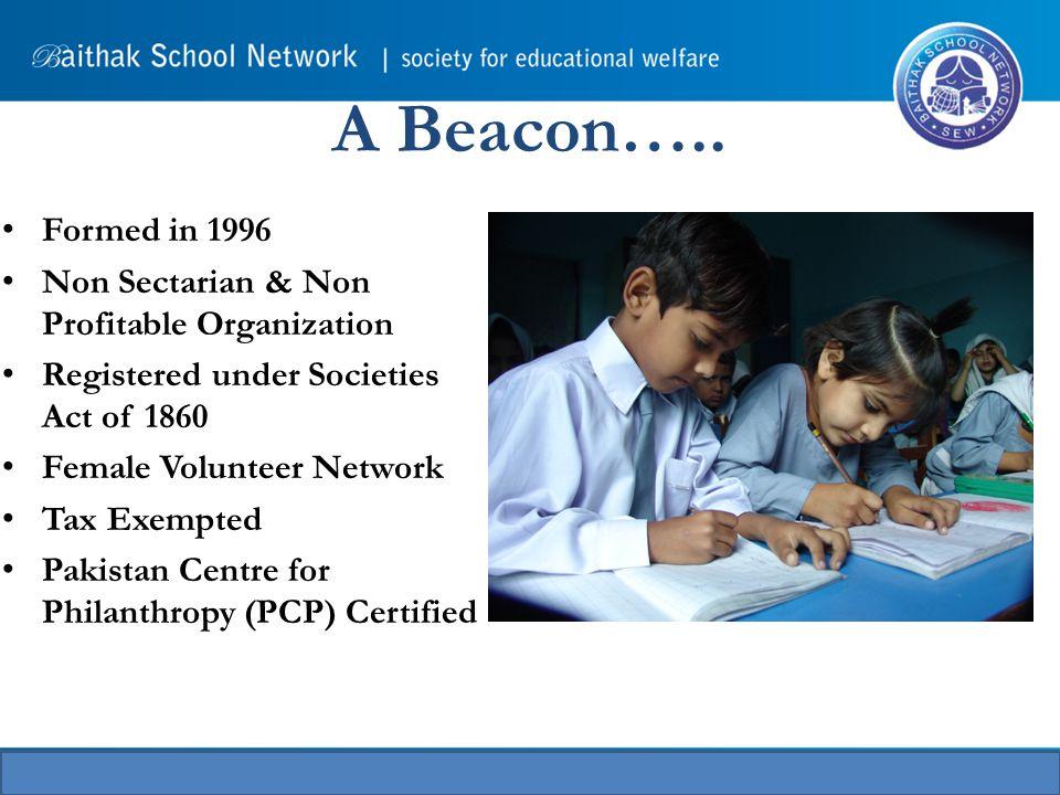 A Beacon…..