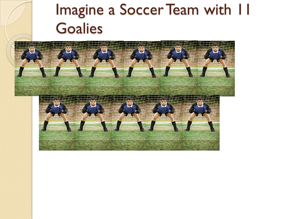 Imagine a Soccer Team with 11 Goalies