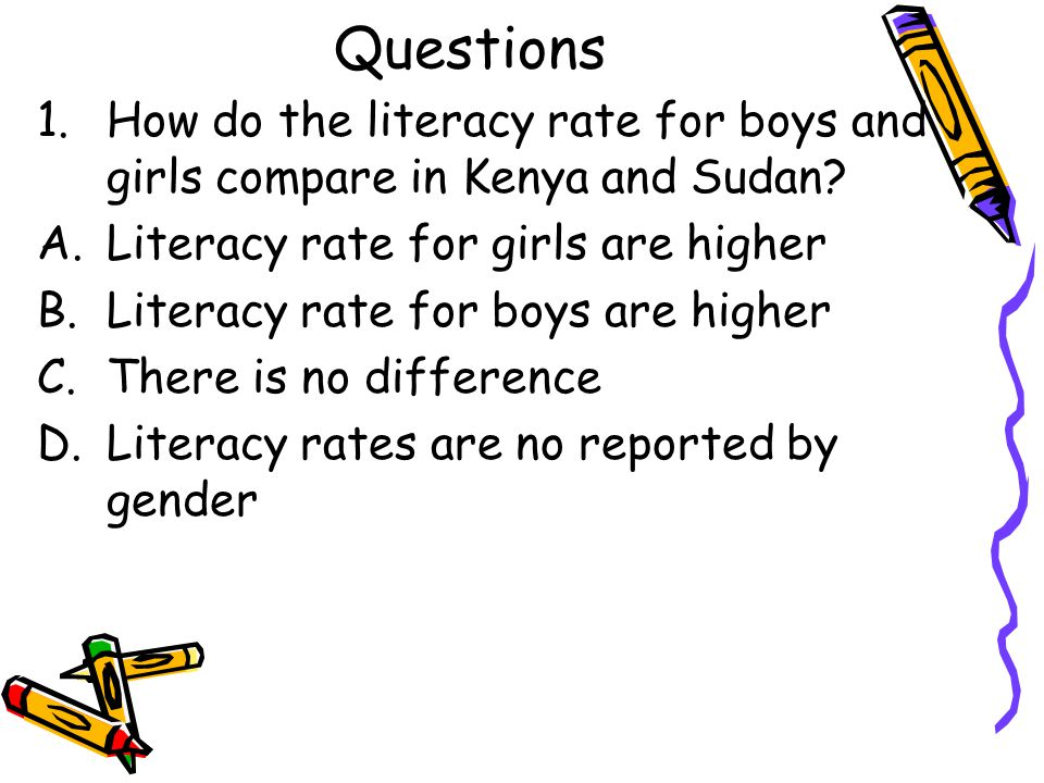 Questions 1.How do the literacy rate for boys and girls compare in Kenya and Sudan? A.Literacy rate for girls are higher B.Literacy rate for boys are