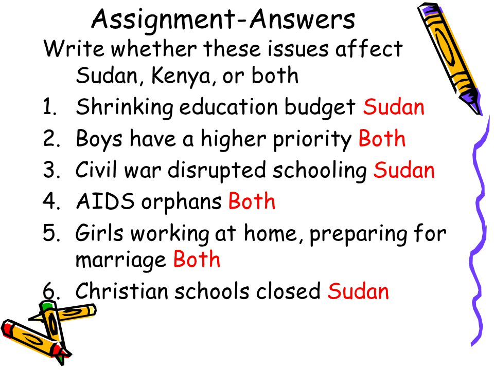 Assignment-Answers Write whether these issues affect Sudan, Kenya, or both 1.Shrinking education budget Sudan 2.Boys have a higher priority Both 3.Civ