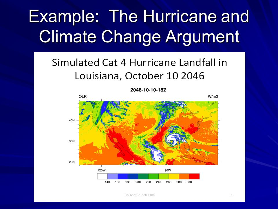 Example: The Hurricane and Climate Change Argument