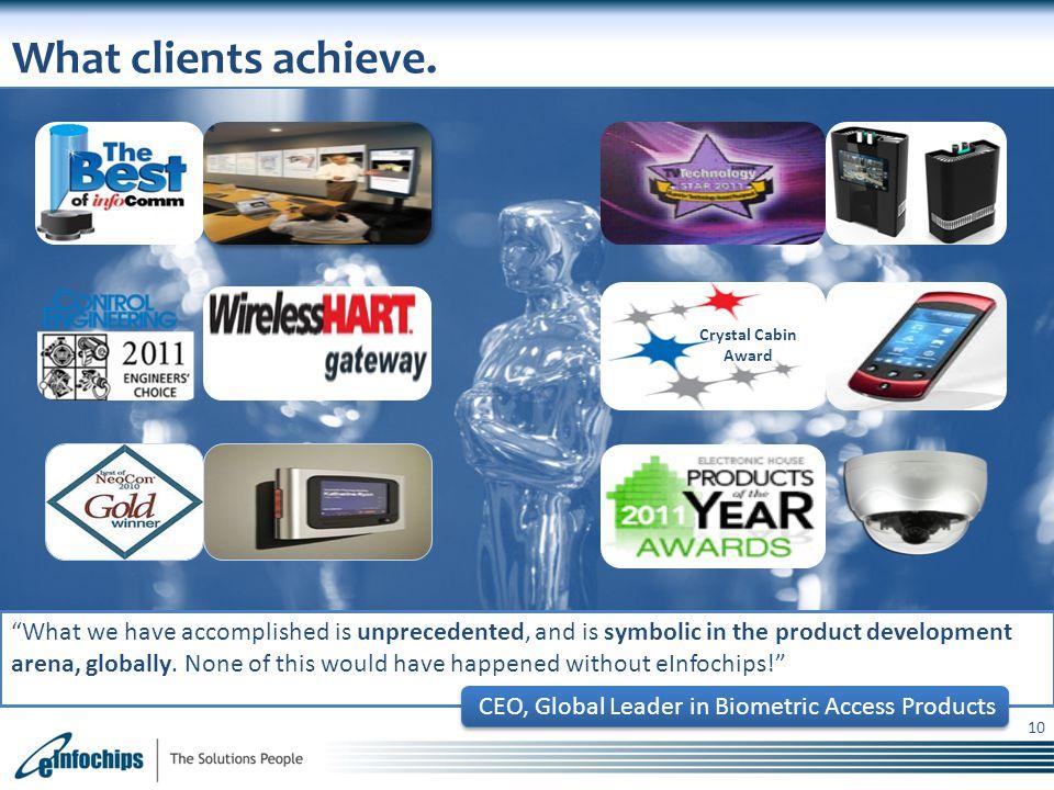 What clients achieve.