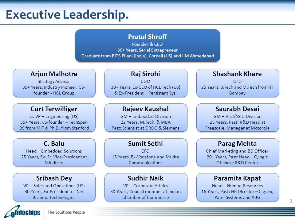 eInfochips Confidential Executive Leadership.