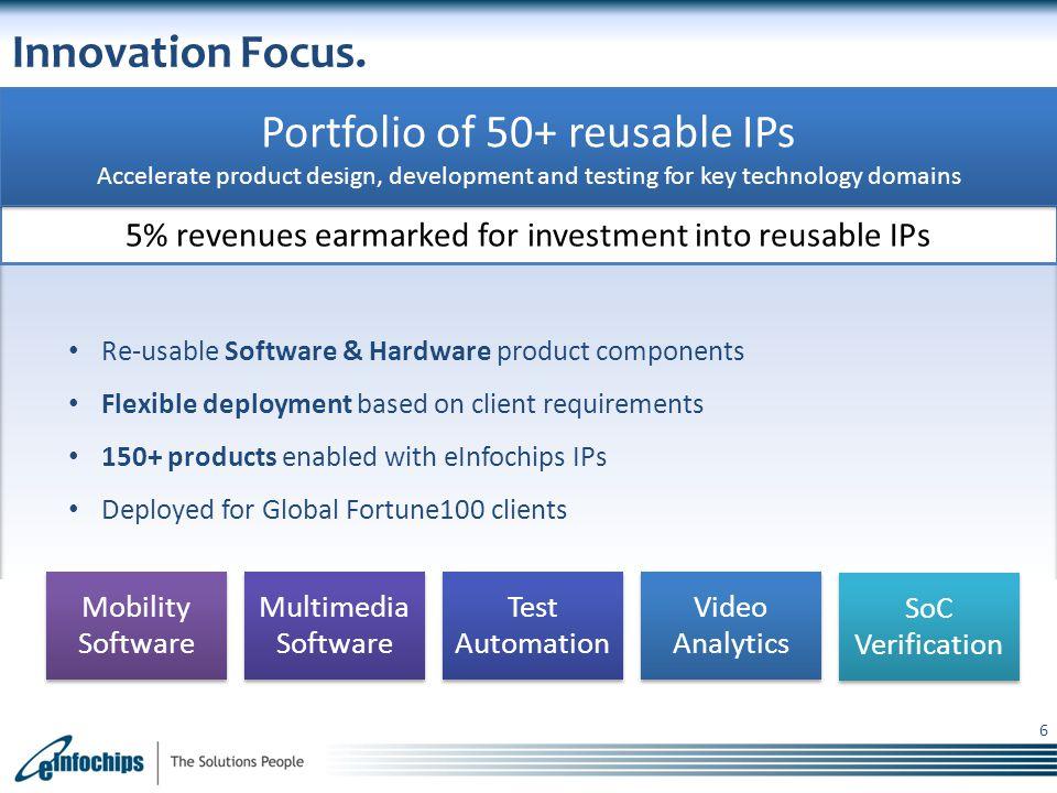 6 Innovation Focus.
