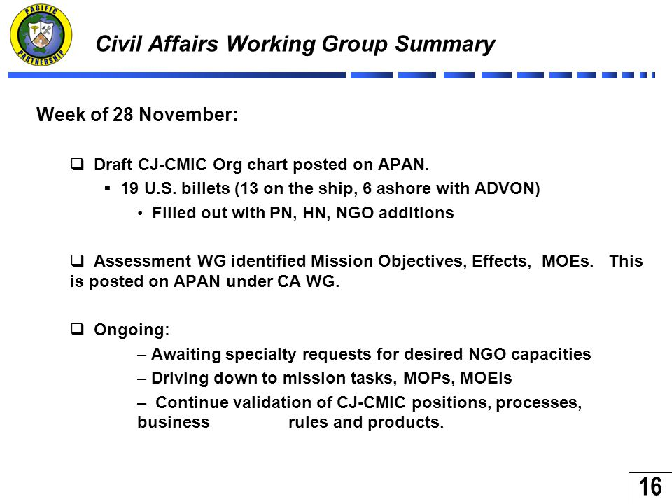 16 Civil Affairs Working Group Summary Week of 28 November:  Draft CJ-CMIC Org chart posted on APAN.