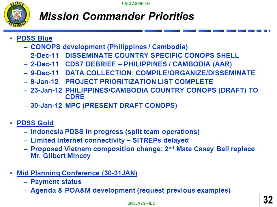 32 UNCLASSIFIED Mission Commander Priorities PDSS Blue –CONOPS development (Philippines / Cambodia) –2-Dec-11DISSEMINATE COUNTRY SPECIFIC CONOPS SHELL –2-Dec-11CDS7 DEBRIEF – PHILIPPINES / CAMBODIA (AAR) –9-Dec-11DATA COLLECTION: COMPILE/ORGANIZE/DISSEMINATE –9-Jan-12PROJECT PRIORITIZATION LIST COMPLETE –23-Jan-12PHILIPPINES/CAMBODIA COUNTRY CONOPS (DRAFT) TO CDRE –30-Jan-12MPC (PRESENT DRAFT CONOPS) PDSS Gold –Indonesia PDSS in progress (split team operations) –Limited internet connectivity – SITREPs delayed –Proposed Vietnam composition change: 2 nd Mate Casey Bell replace Mr.