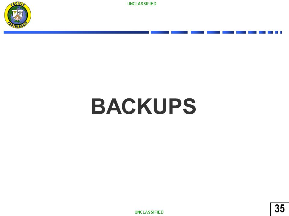 35 UNCLASSIFIED 35 BACKUPS
