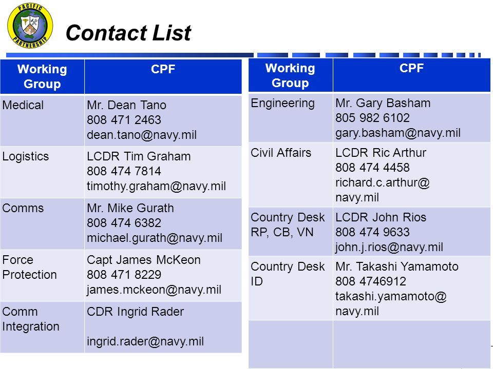 36 Contact List Working Group CPF MedicalMr.