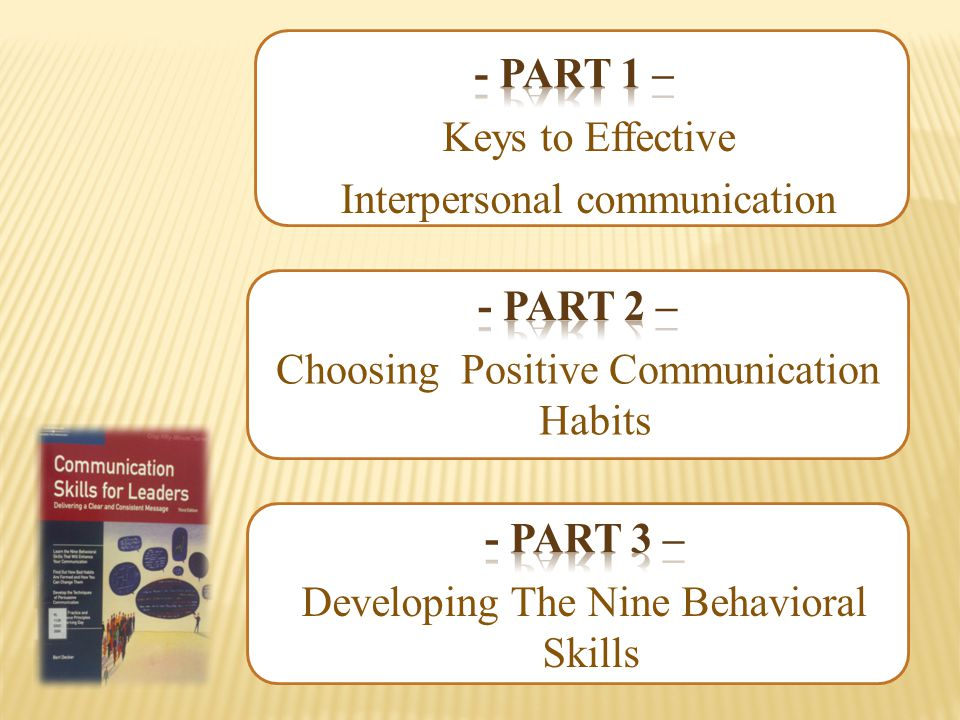 Keys to Effective Interpersonal communication Choosing Positive Communication Habits Developing The Nine Behavioral Skills