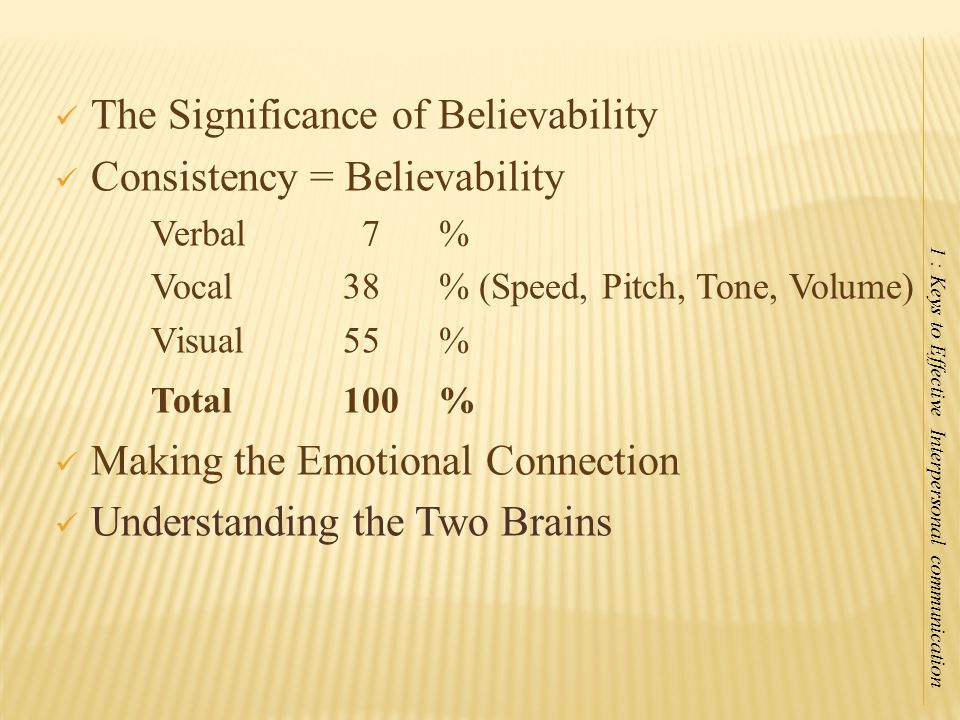 The Significance of Believability Consistency = Believability Verbal 7% Vocal38% (Speed, Pitch, Tone, Volume) Visual55% Total 100% Making the Emotiona
