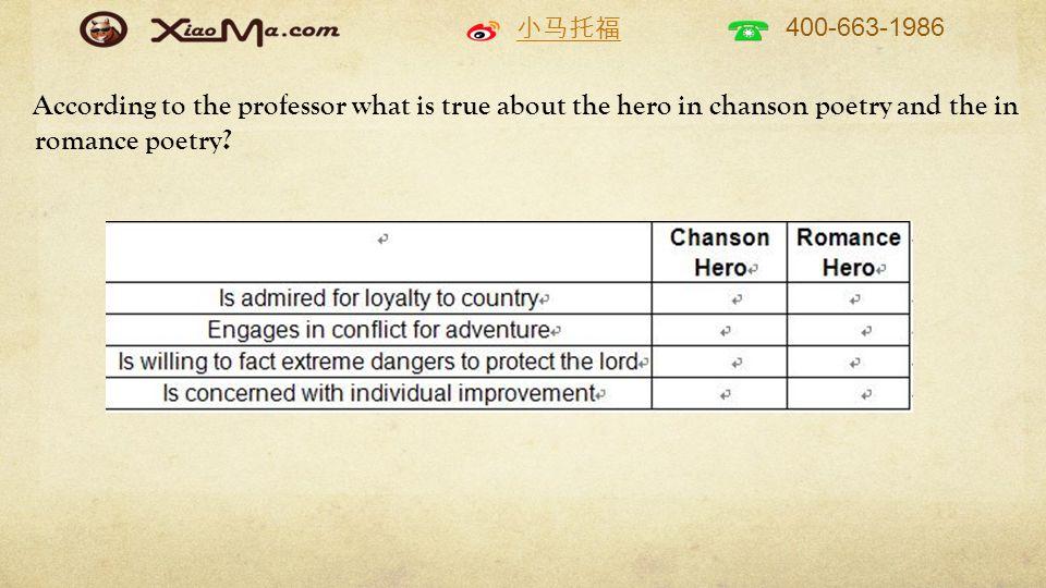 小马托福 400-663-1986 According to the professor what is true about the hero in chanson poetry and the in romance poetry?