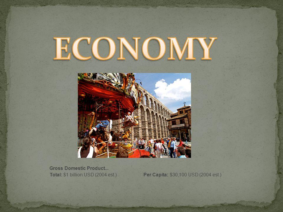Gross Domestic Product... Total: $1 billion USD (2004 est.)Per Capita: $30,100 USD (2004 est.)