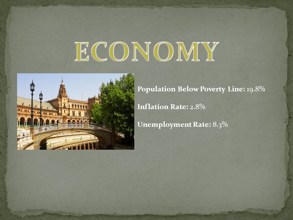 Population Below Poverty Line: 19.8% Inflation Rate: 2.8% Unemployment Rate: 8.3%