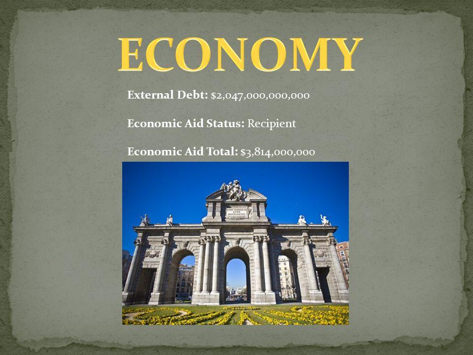 External Debt: $2,047,000,000,000 Economic Aid Status: Recipient Economic Aid Total: $3,814,000,000