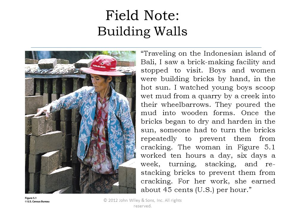 "Field Note: Building Walls "" ""Traveling on the Indonesian island of Bali, I saw a brick-making facility and stopped to visit. Boys and women were buil"